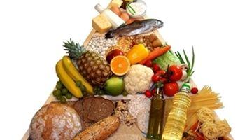 Koliko će nam stvarno pomoći 'smanjenje PDV-a i jeftinija hrana'?