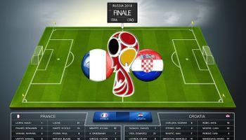 Hrvati su se dan poslije pojavili na poslu, ali samo kako bi s kolegama komentirali tekmu
